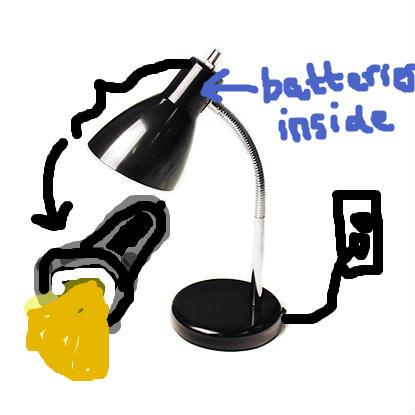 The top of the lamp is a detachable, battery- powered flashlight. When the flashlight is remounted on the base, it works like a normal lamp again and the batteries recharge. In a power outage, the lamp works off of the batteries.