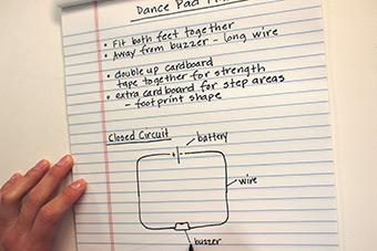 how to write down a dance